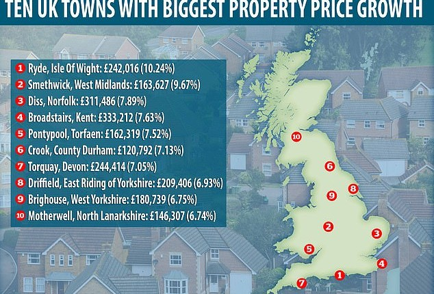 UK property hotspots of 2018: Isle of Wight's Ryde sees biggest gains