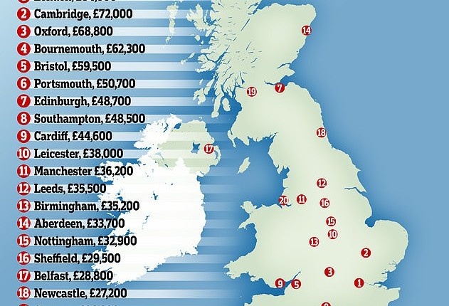 How much first-time buyers need to earn to buy a home across the UK